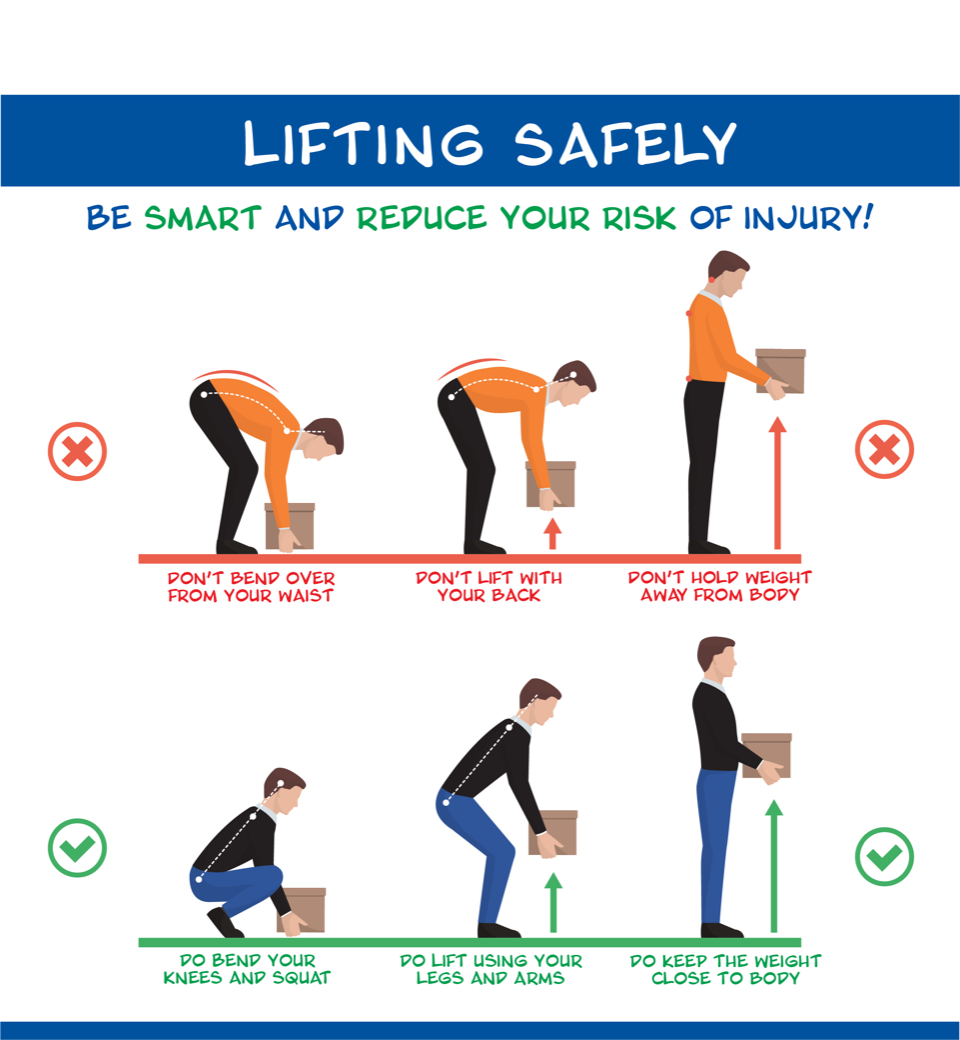 How to lift safely infographic